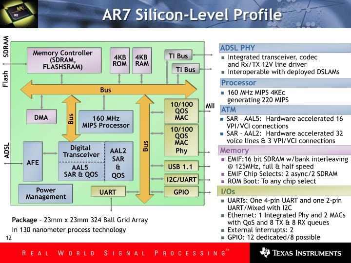 AR7 Silicon-Level Profile