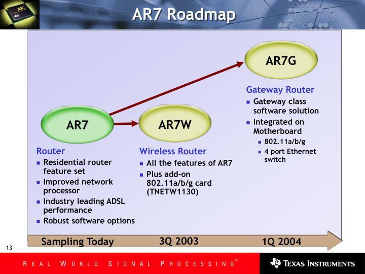 AR7 Roadmap