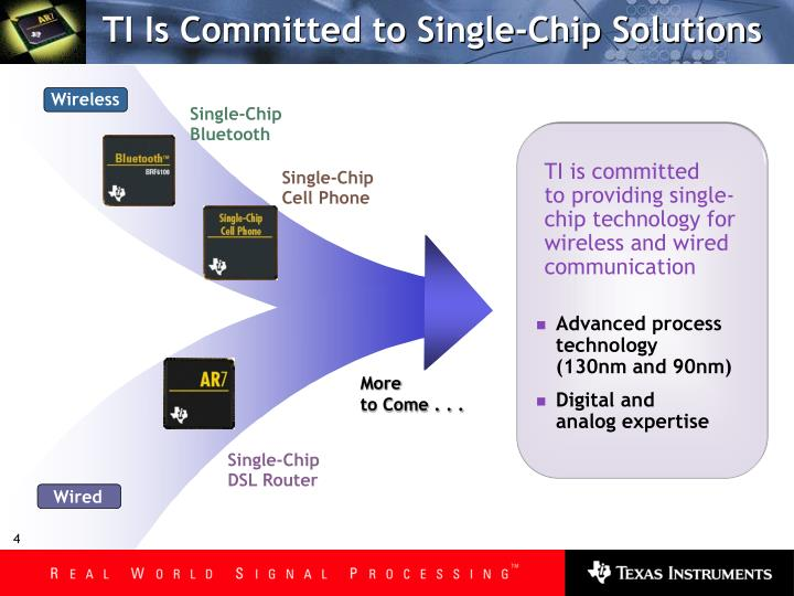 TI Is Committed to Single-Chip Solutions