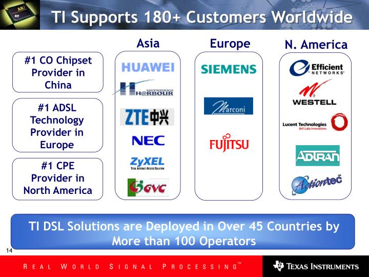 TI Supports 180+ Customers Worldwide