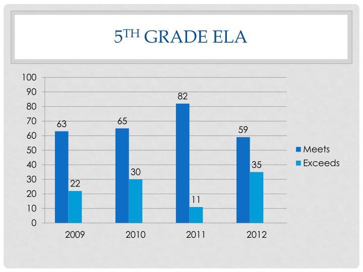 5 th grade ela