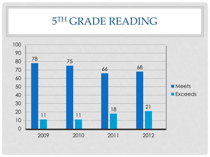 5 th grade reading