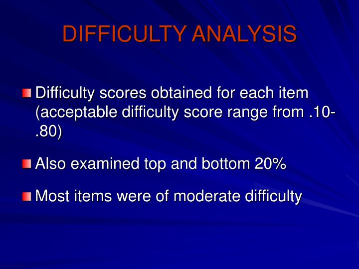DIFFICULTY ANALYSIS