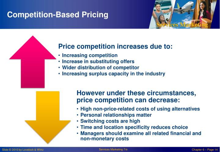 Competition-Based Pricing