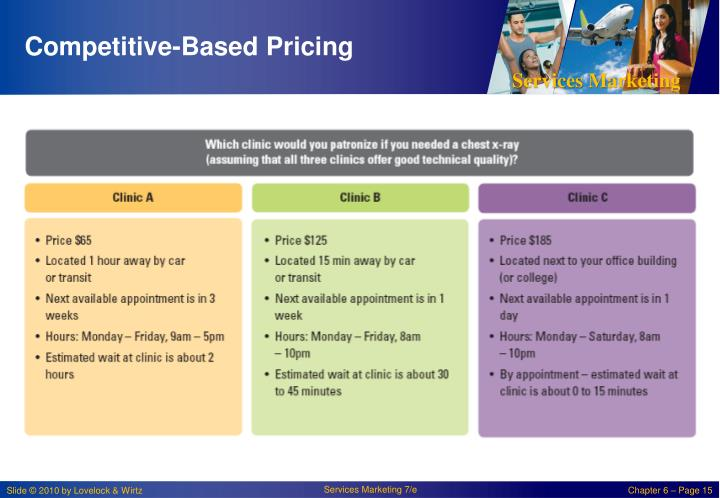 Competitive-Based Pricing