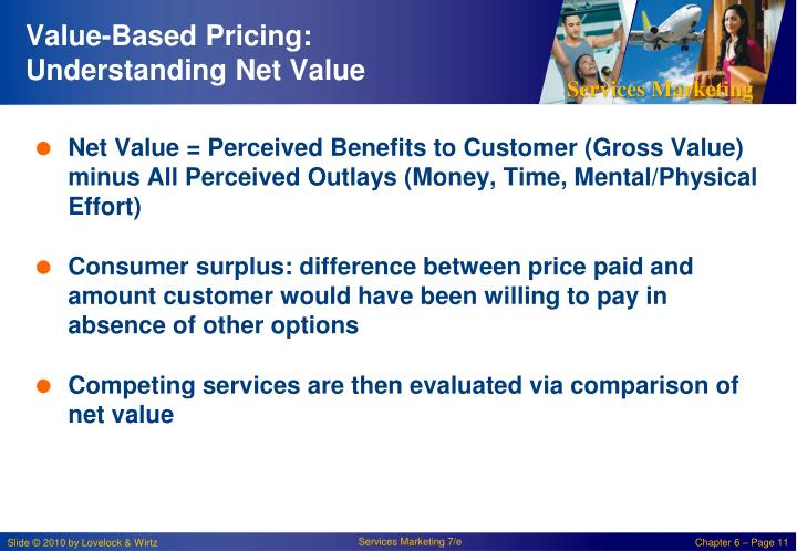 Value-Based Pricing: