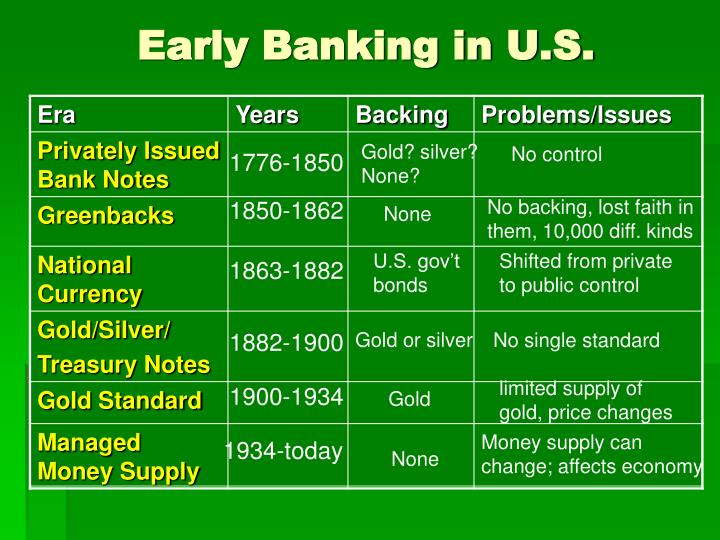 Early Banking in U.S.