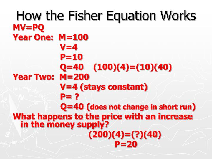 How the Fisher Equation Works