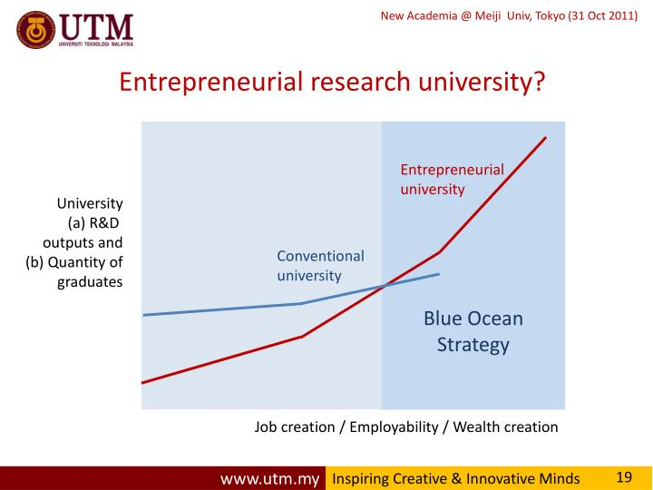 Entrepreneurial research university?