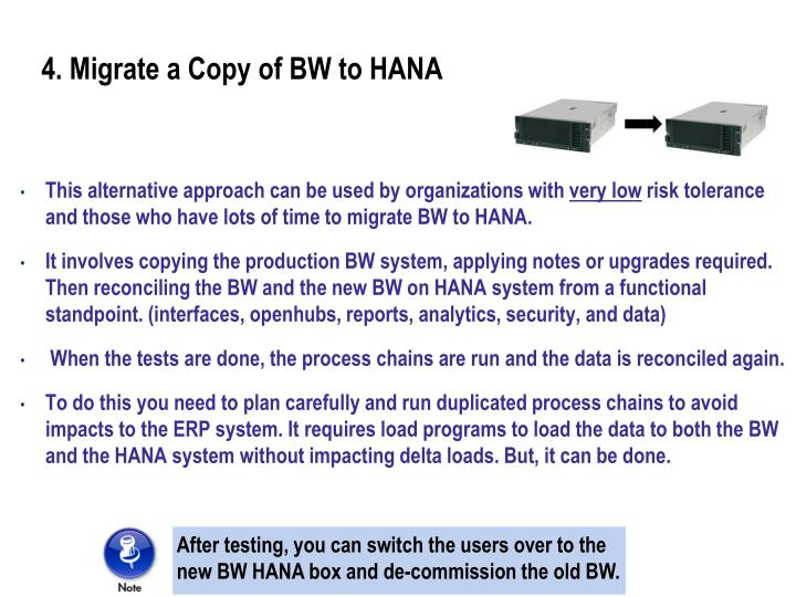 4. Migrate a Copy of BW to