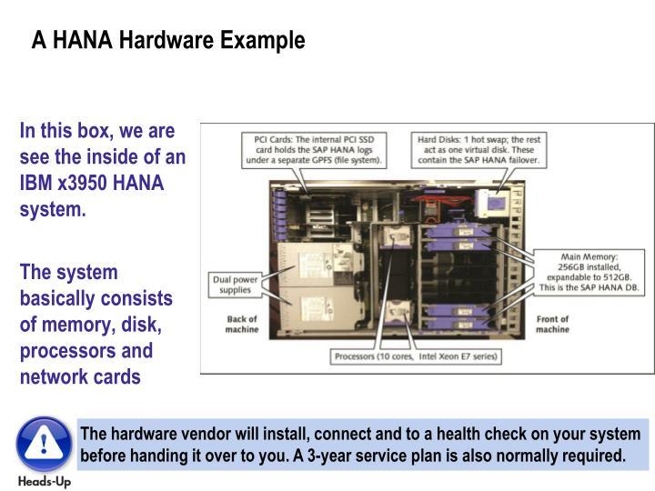 A HANA Hardware Example