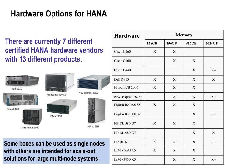 Hardware Options for HANA