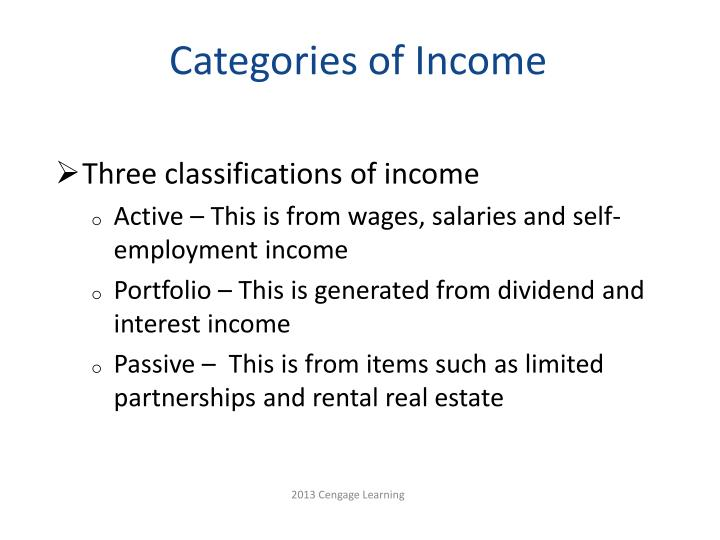 Categories of income
