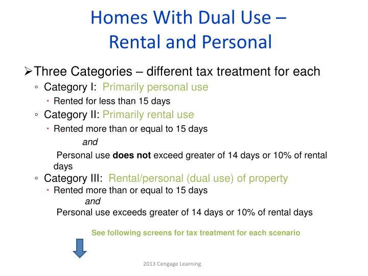 Homes with dual use rental and personal