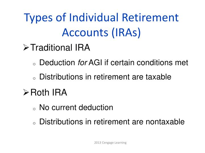 Types of Individual Retirement Accounts (IRAs)