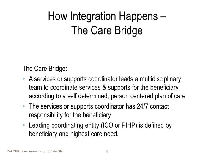How Integration Happens –