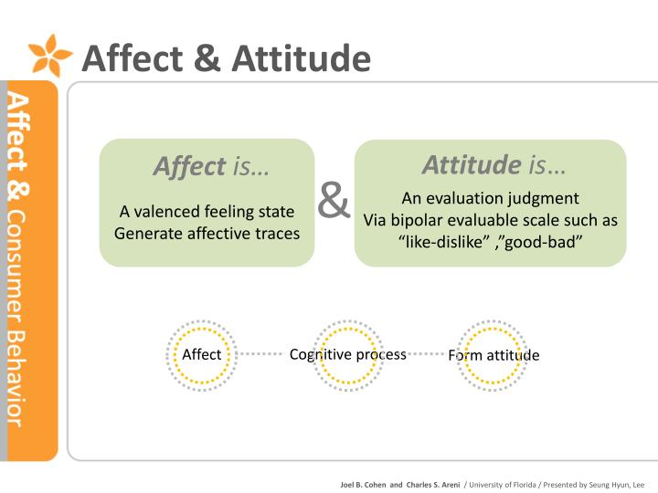 good and bad effects of changes The positive & negative effects of technology in business by devra gartenstein - updated june 25, 2018 business systems have reached the point where it's difficult to imagine operating even a small company without basic technology such as desktop computers to receive email and keep records.