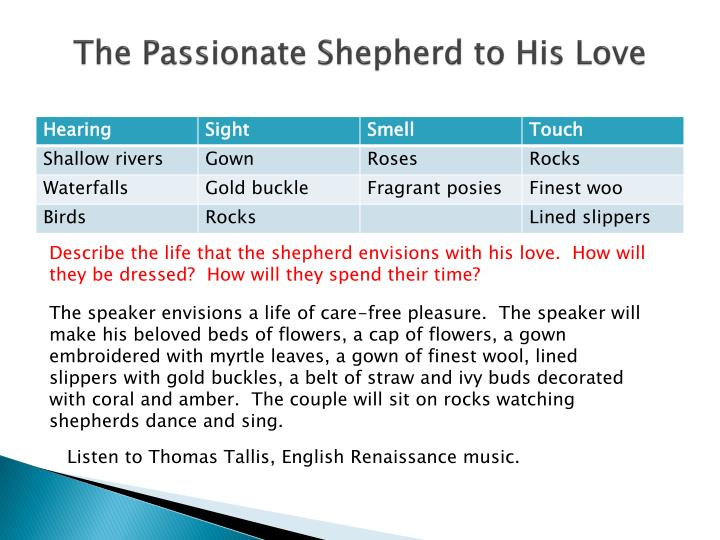 the passionate shepherd to his love and The passionate shepherd to his love / the nymph's reply to the shepherd 317 rl 4 determine the meaning of words and phrases as they are used in the text analyze the impact of specific word choices on meaning and tone na_l12pe-u02s11-arshepindd 317 11/24/10 11:46:56 am.