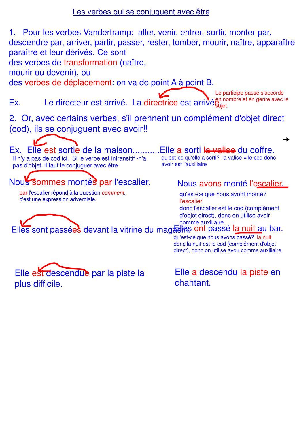 Ppt L Accord Du Participe Passe Pour Les Verbes Avec Avoir Powerpoint Presentation Id 1789559