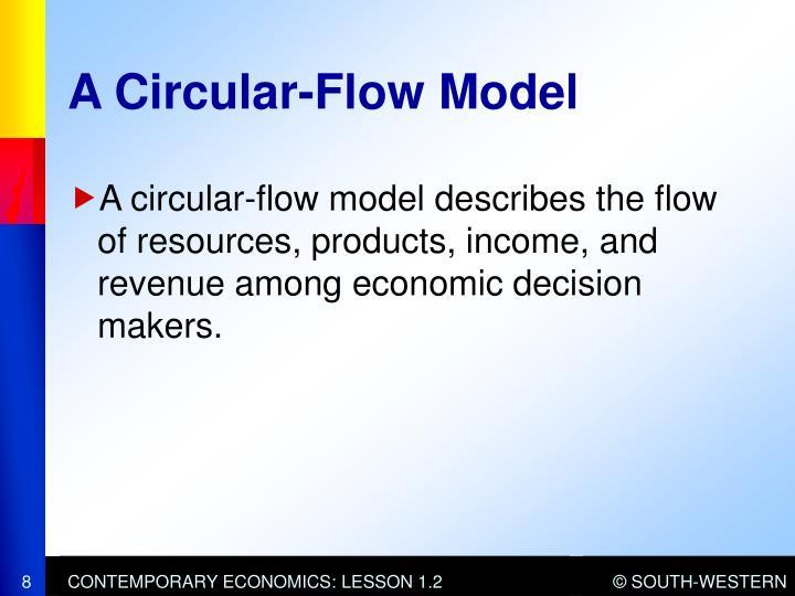 A Circular-Flow Model