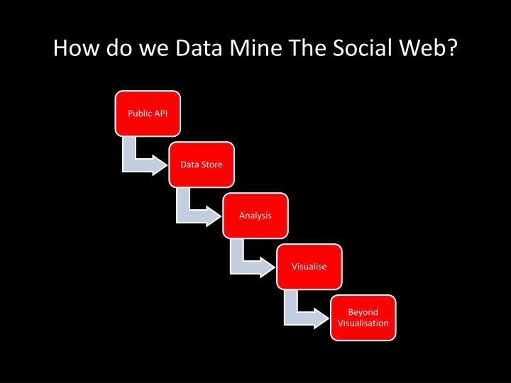 How do we Data Mine The Social Web?