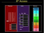8 th access
