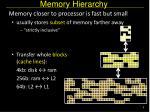 memory hierarchy2