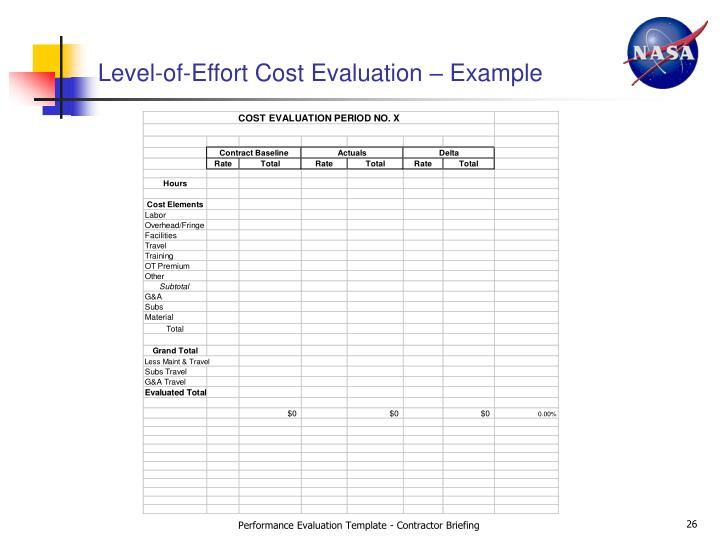 Ppt proposed fee determination official meeting presentation level of effort cost evaluation example maxwellsz