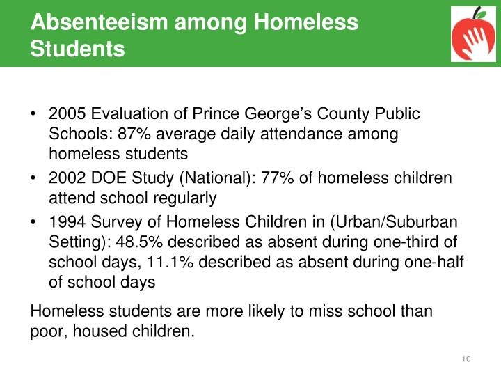 Absenteeism among Homeless Students