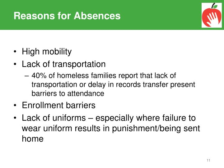 Reasons for Absences