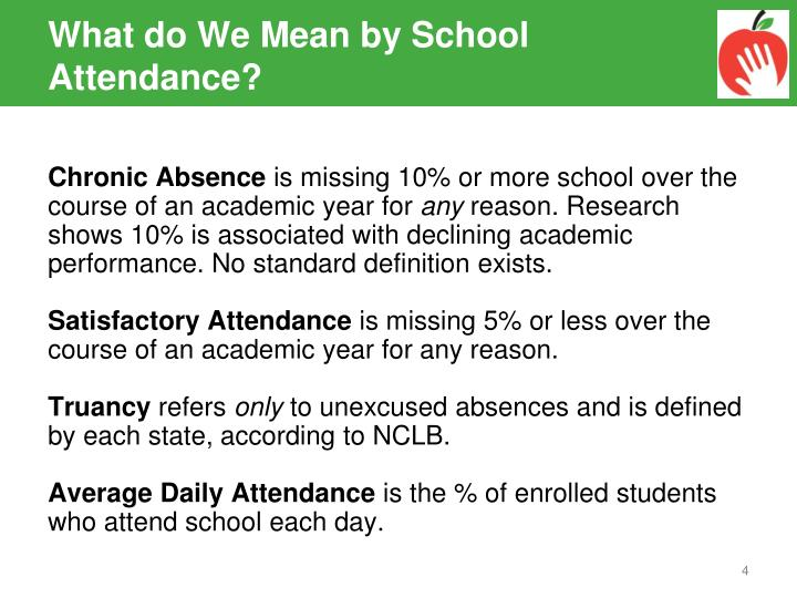 What do We Mean by School Attendance?