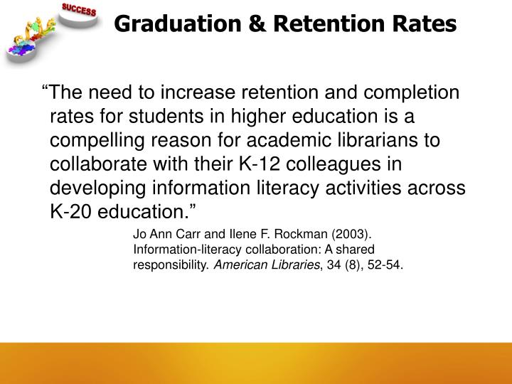 Graduation & Retention Rates