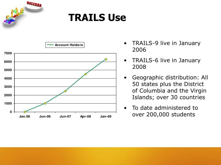 TRAILS Use