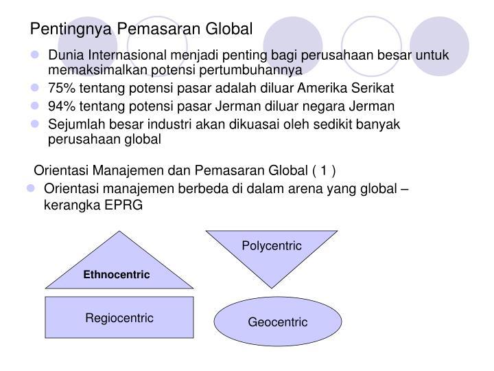 Pentingnya Pemasaran Global