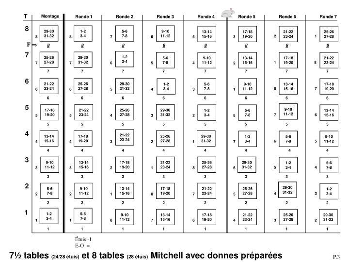 Mitchell 7 24 28 tuis