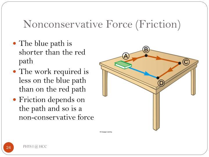 Nonconservative