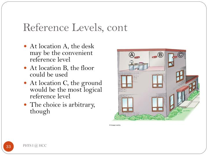 Reference Levels, cont