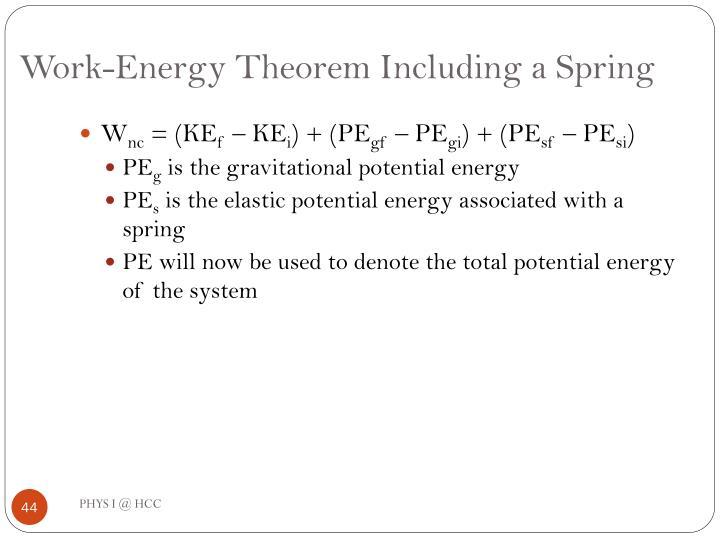 Work-Energy Theorem Including a Spring
