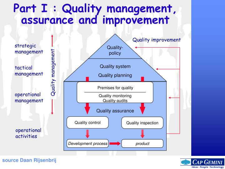 quality assurance and quality improvement processes Quality improvement is the science of process management when deming and others developed their approach to modern quality improvement in the 1940s.