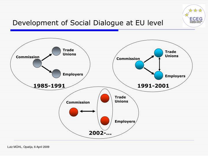 Development of Social Dialogue at EU level