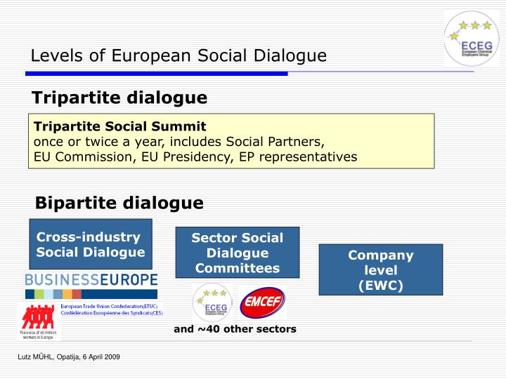 Levels of European Social Dialogue