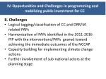 iv opportunities and challenges in programming and mobilizing public investment for cc1