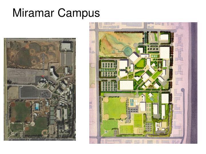 Miramar Campus