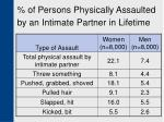 of persons physically assaulted by an intimate partner in lifetime