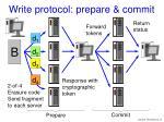 write protocol prepare commit