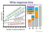 write response time