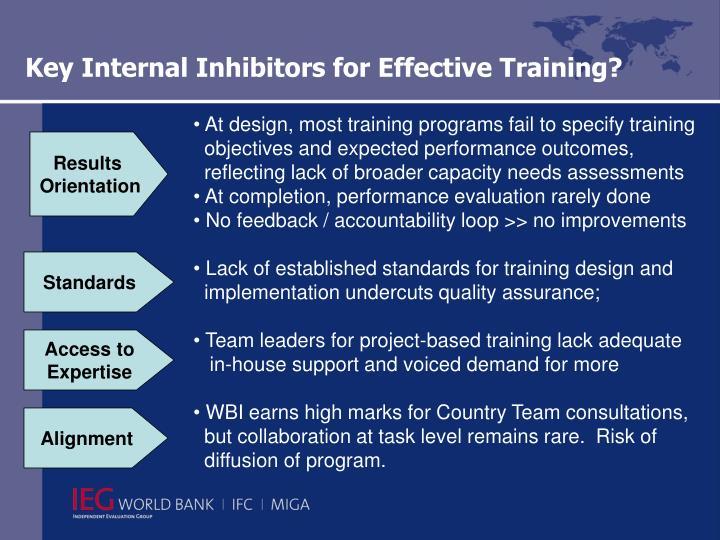Key Internal Inhibitors for Effective Training?