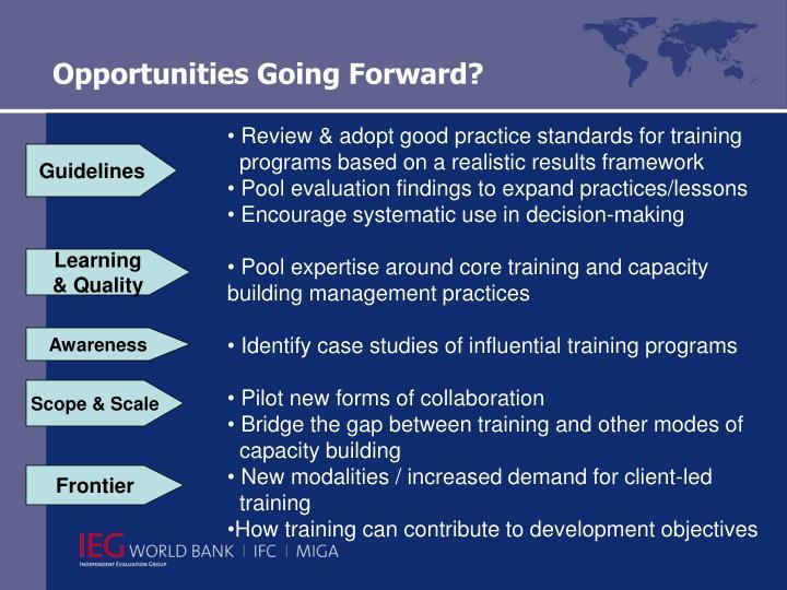 Opportunities Going Forward?