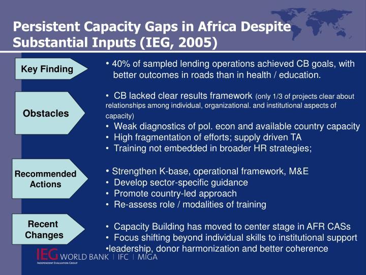 Persistent Capacity Gaps in Africa Despite Substantial Inputs (IEG, 2005)