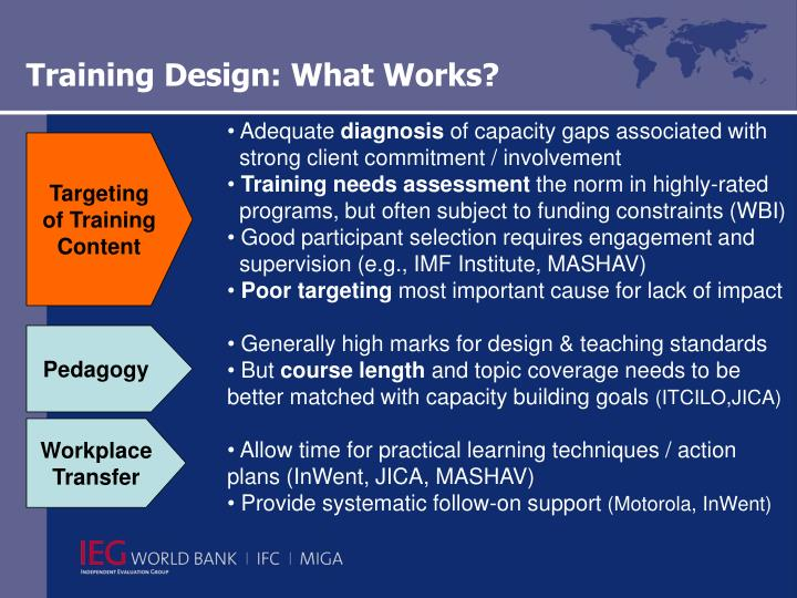 Training Design: What Works?